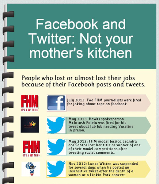 Take note: Tweeting or posting on Facebook whatever controversial or insensitive comments could cost you your job.