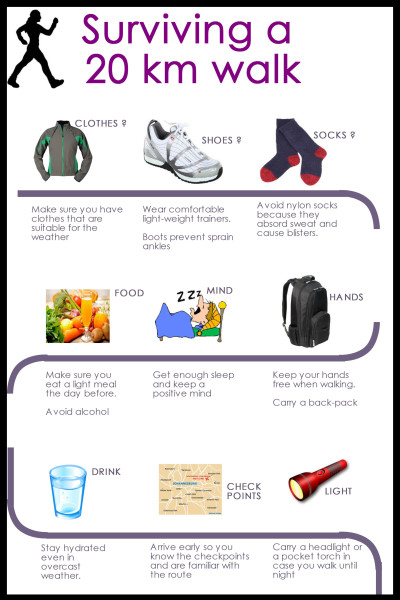 INFOGRAPHIC: Survival tips for that big walk