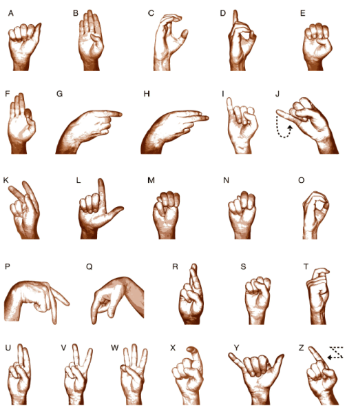 SOUTH AFRICAN SIGN LANGUAGE ALPHABET: Wits is proposing sign language as an official language on campus. Photo: Provided