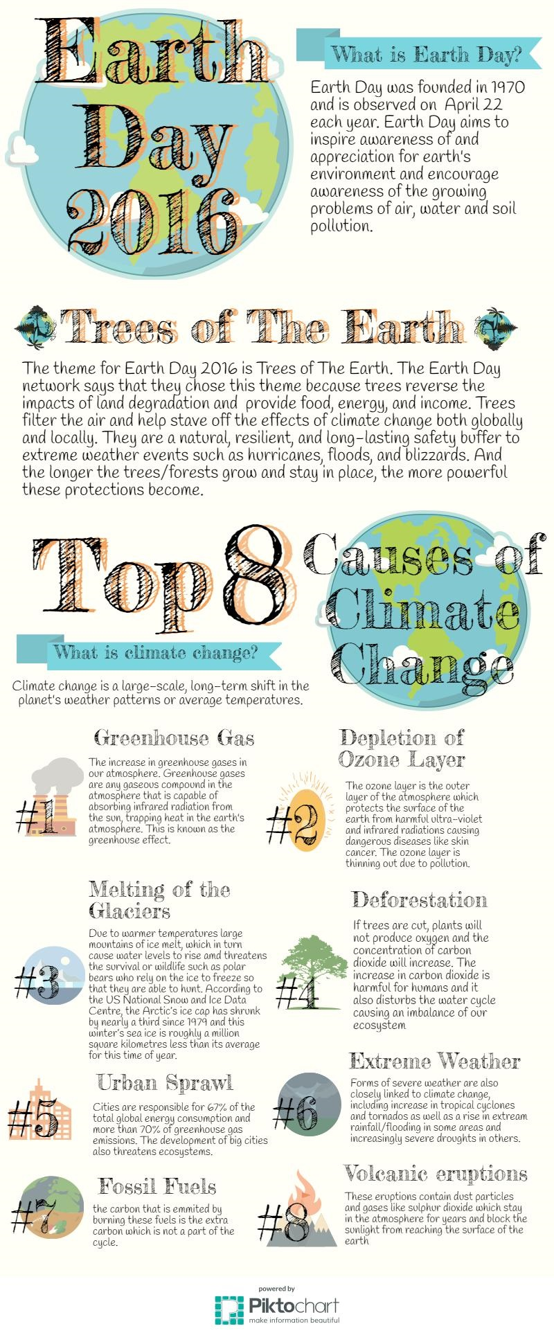 climate-change.
