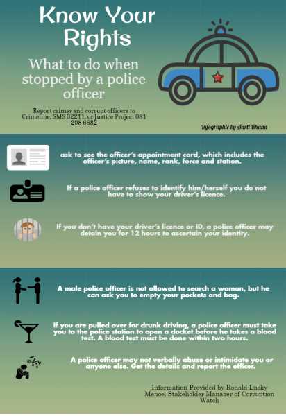 KNOW YOUR RIGHTS: The questions you ask and the responsibilities you hold.