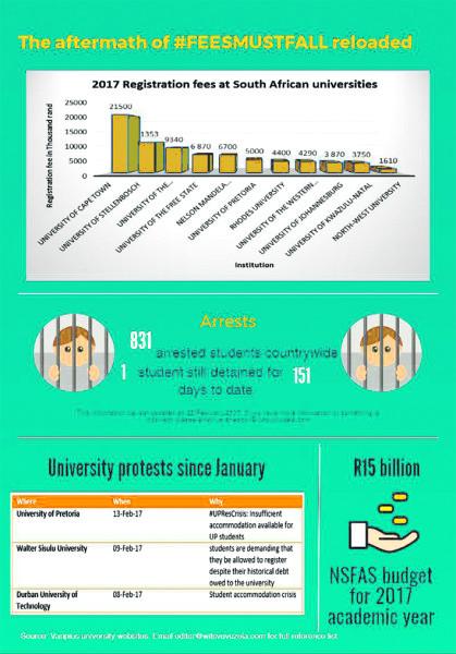 14_infographic
