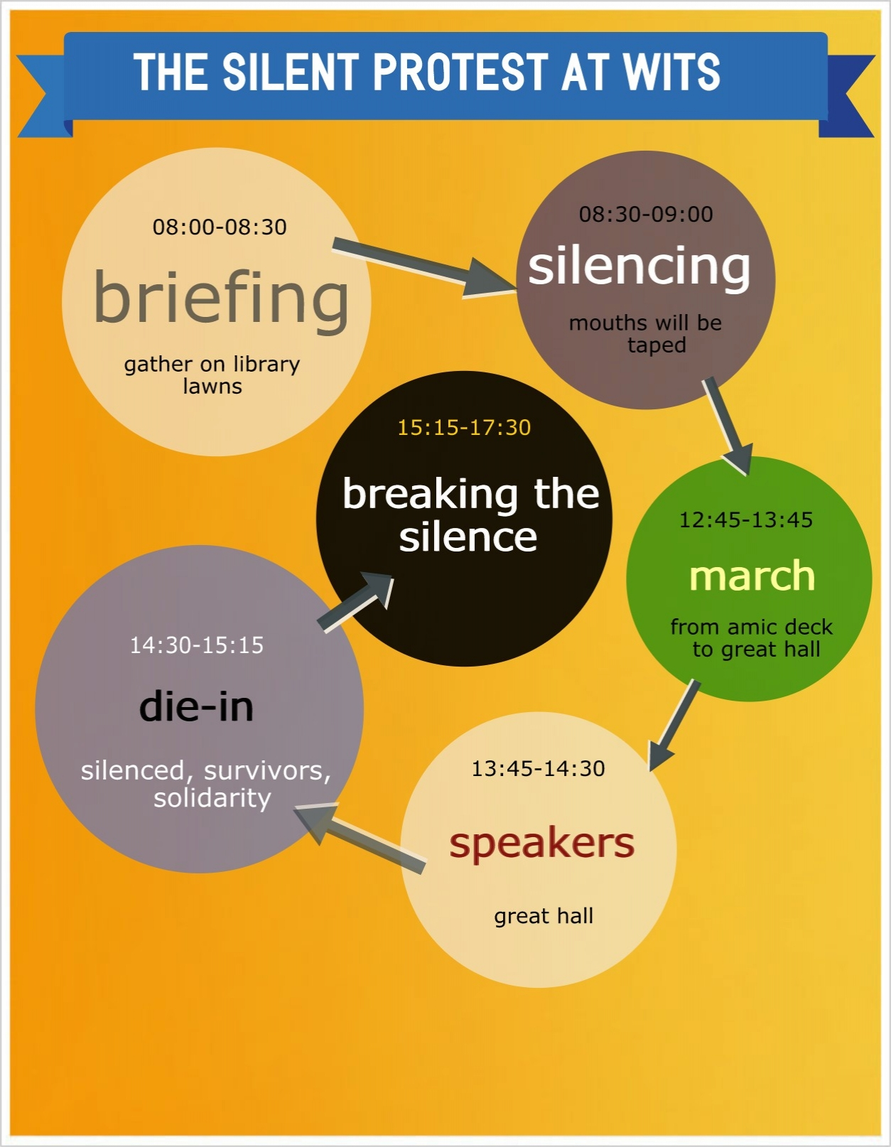 The schedule of events for the silent protest at Wits. Image: Dinesh Balliah.