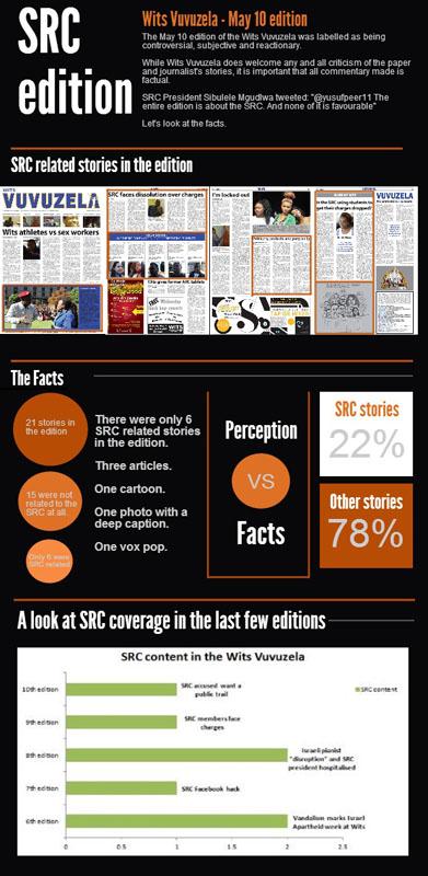 SRC edition_