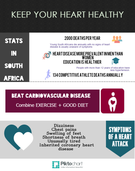 FINAL_Sudden deaths in young people related to heart disease