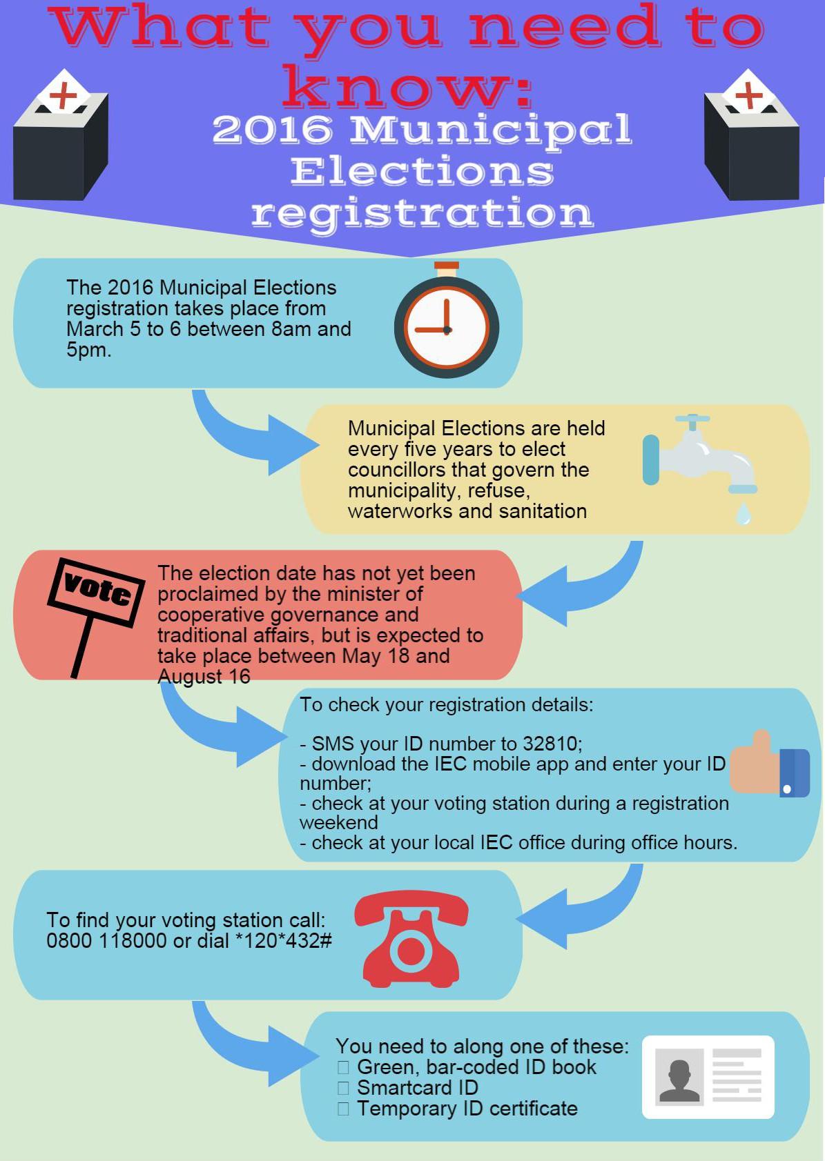 voting-infographic 3